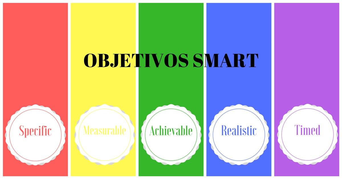 Objetivos SMART. Qué son y cómo definirlos